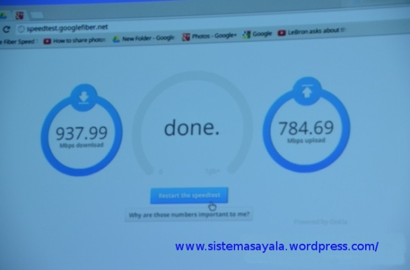 google fiber www.sistemasayala.wordpress.com