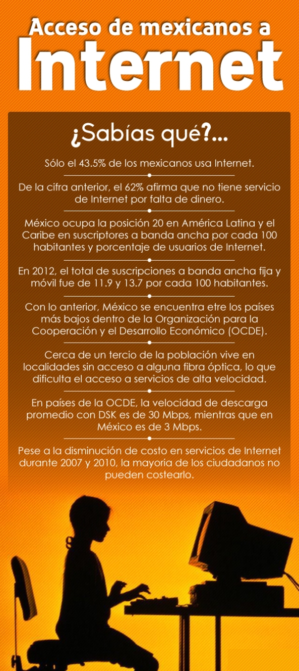 acceso-a-internet