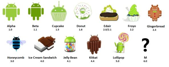 Android 6.0 Llego ya ! Es un Malvavisco ! ( Marshmallow)